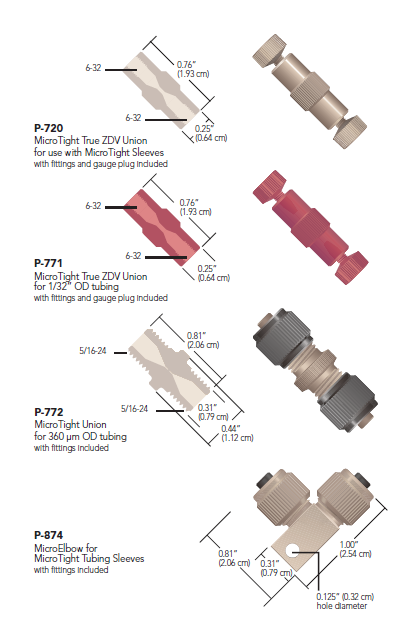 Idex MicroTight Connectors for Capillary Tubing