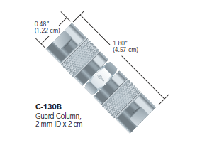 Idex Analytical Guard Columns