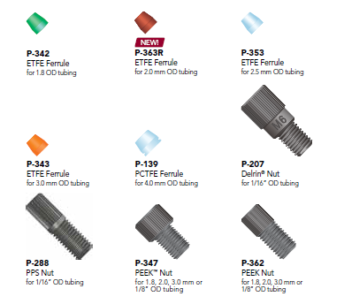 Idex Metric Flangeless Fittings