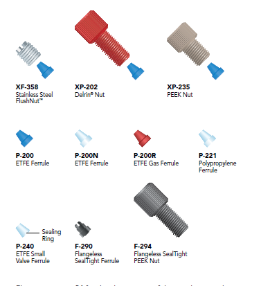 Idex Flangeless Fittings for OD Tubing